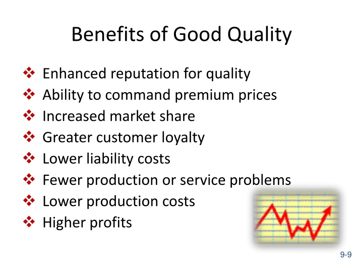 Benefits of Good Quality