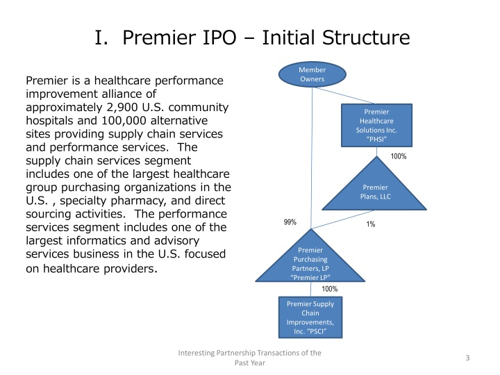 I.  Premier IPO – Initial Structure