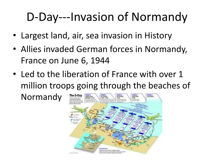D-Day---Invasion of Normandy
