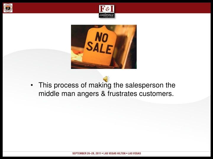 No Sale!