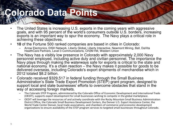 Colorado Data Points