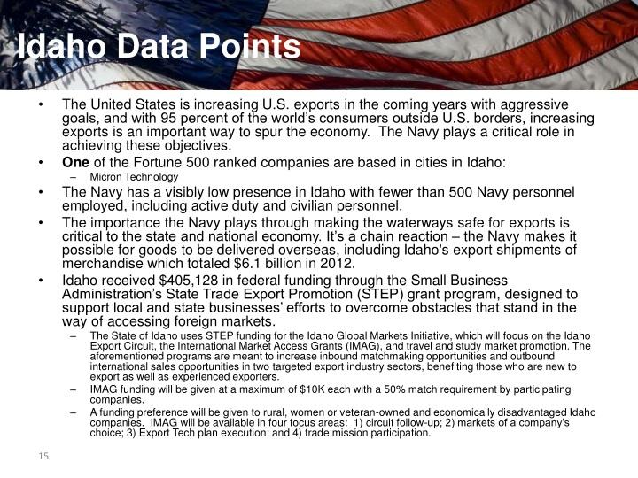 Idaho Data Points