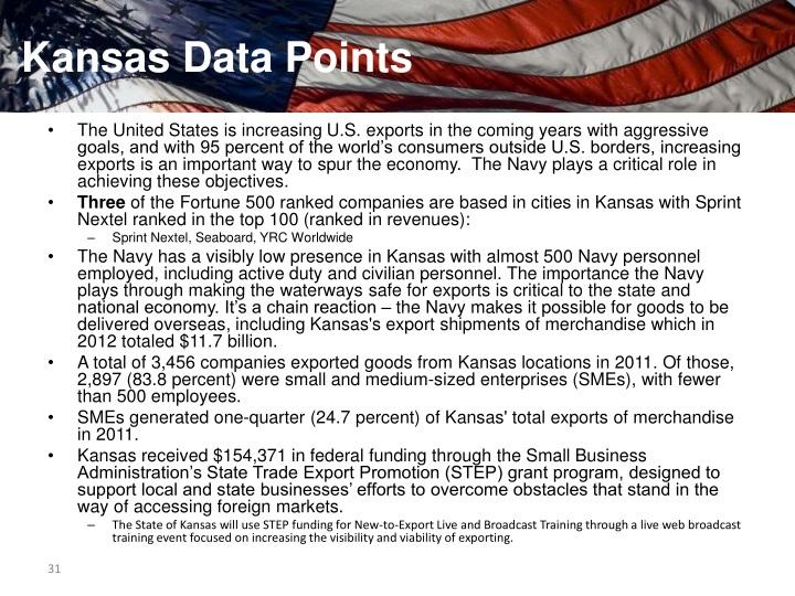 Kansas Data Points