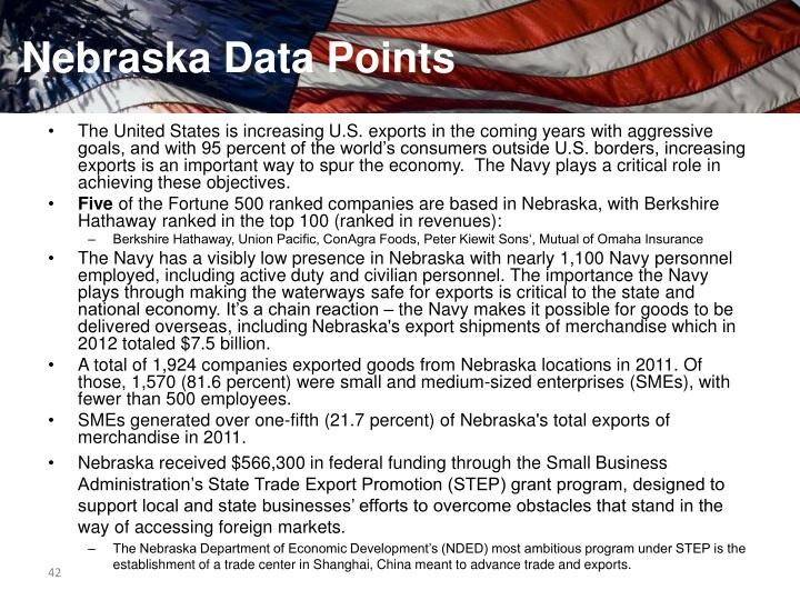 Nebraska Data Points