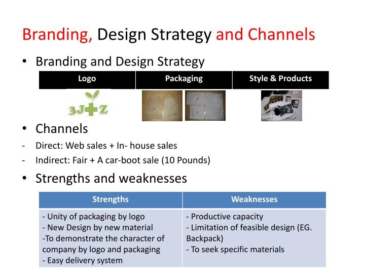 Branding,