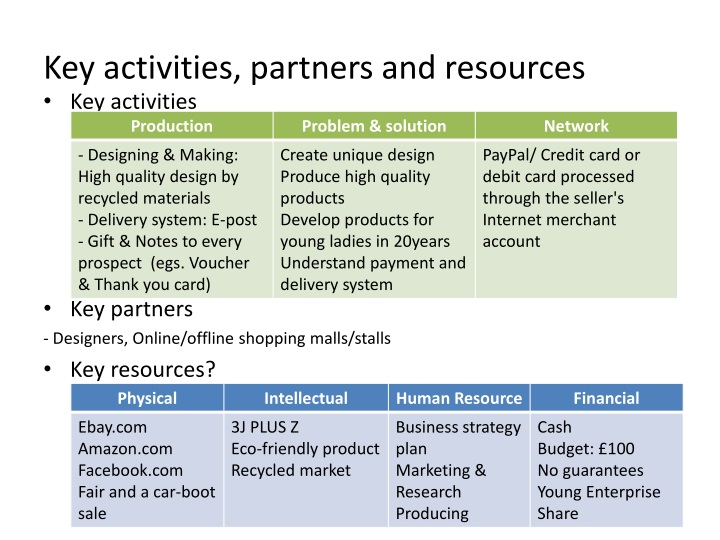 Key activities, partners and resources