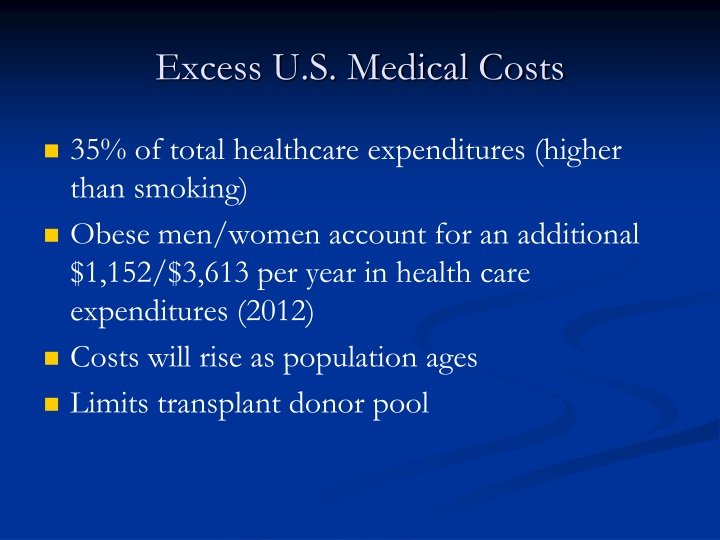 Excess U.S. Medical Costs
