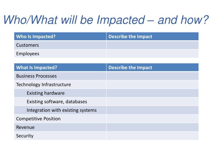 Who/What will be Impacted – and how?