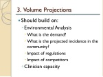 3 volume projections