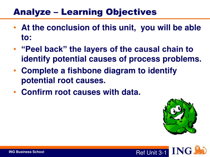 Analyze – Learning Objectives