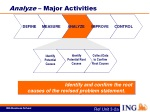 analyze major activities