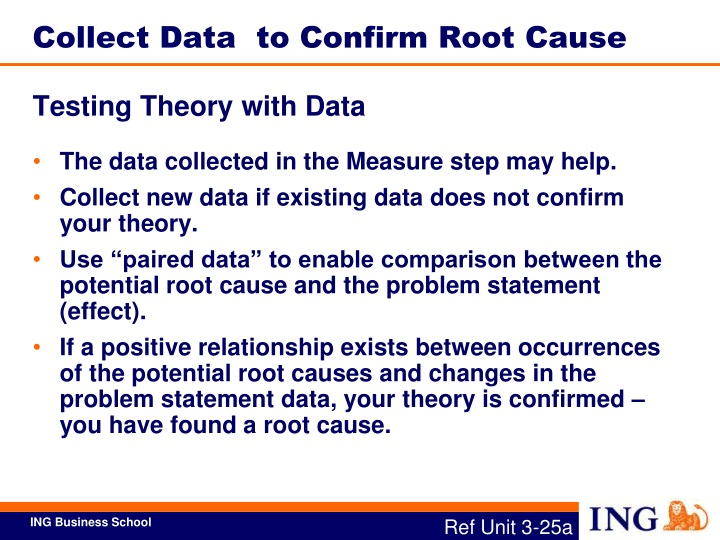 Collect Data  to Confirm Root Cause