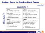 collect data to confirm root cause1