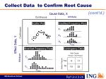 collect data to confirm root cause2