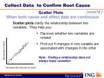 collect data to confirm root cause3