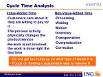 cycle time analysis11
