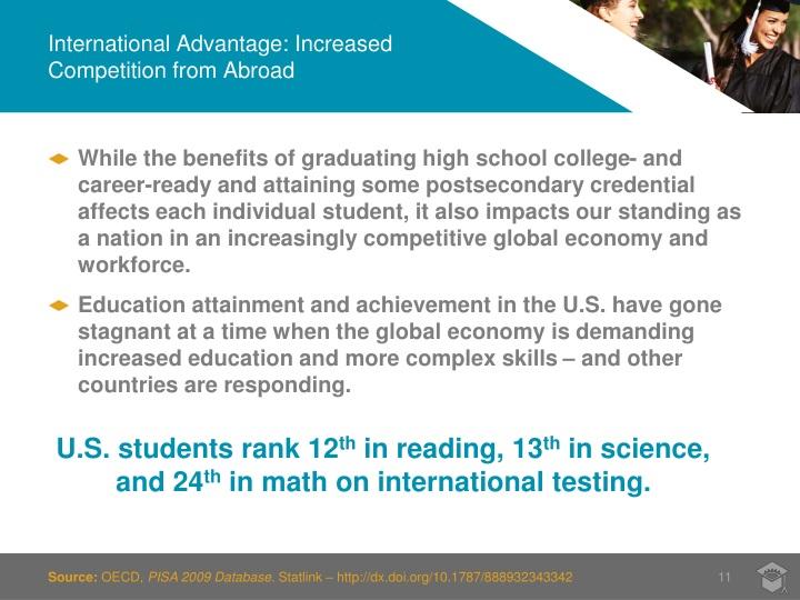 International Advantage: Increased