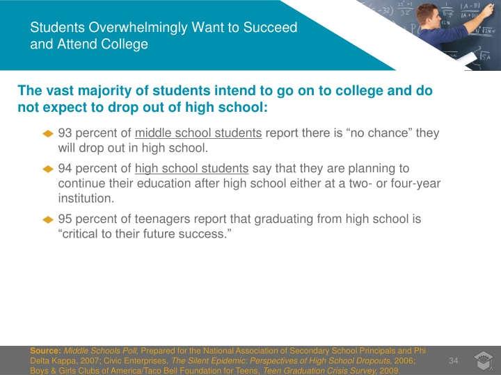 Students Overwhelmingly Want to Succeed