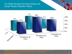 too many students are not college and career ready retention rates