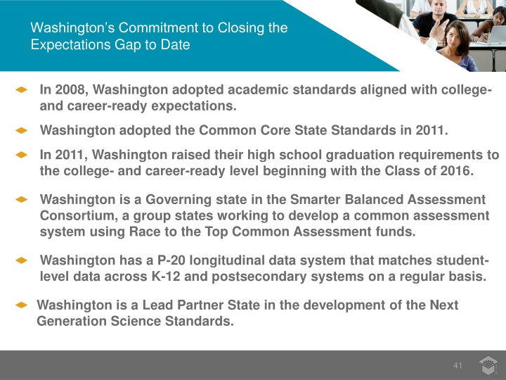 Washington's Commitment to Closing the Expectations Gap to Date