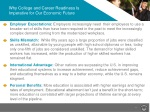 why college and career readiness is imperative for our economic future