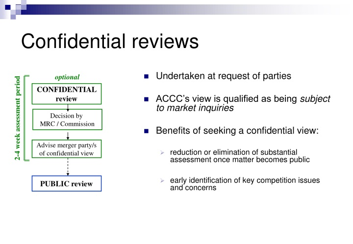 Confidential reviews