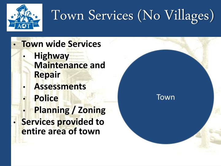 Town Services (No Villages)
