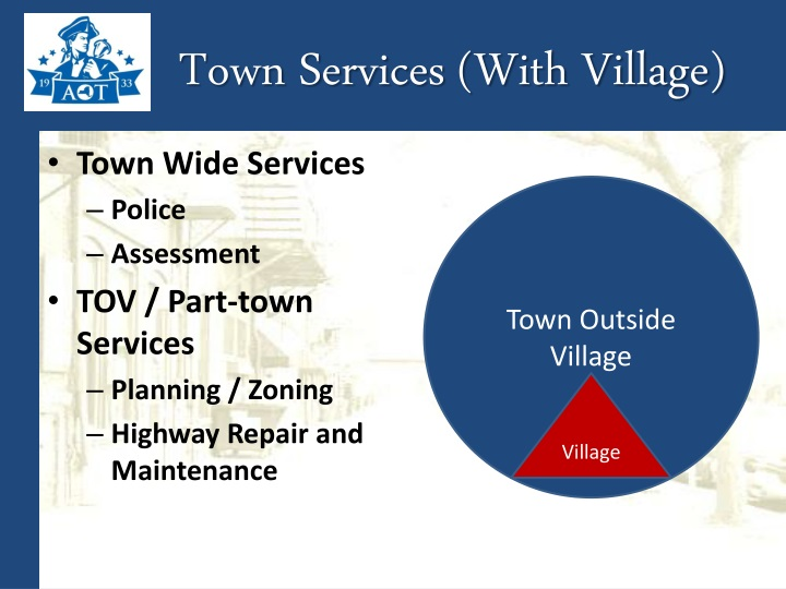 Town Services (With Village)