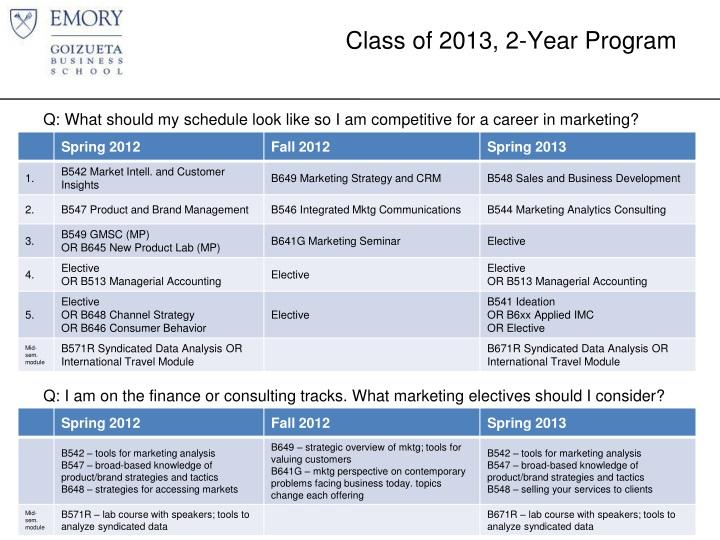 Class of 2013, 2-Year Program