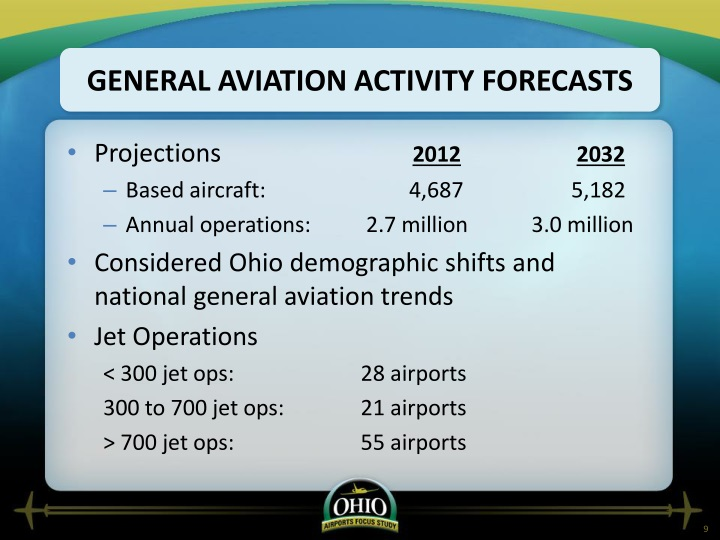 General Aviation Activity Forecasts