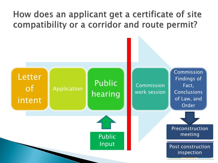 How does an applicant get a certificate of site compatibility or a corridor and route permit?