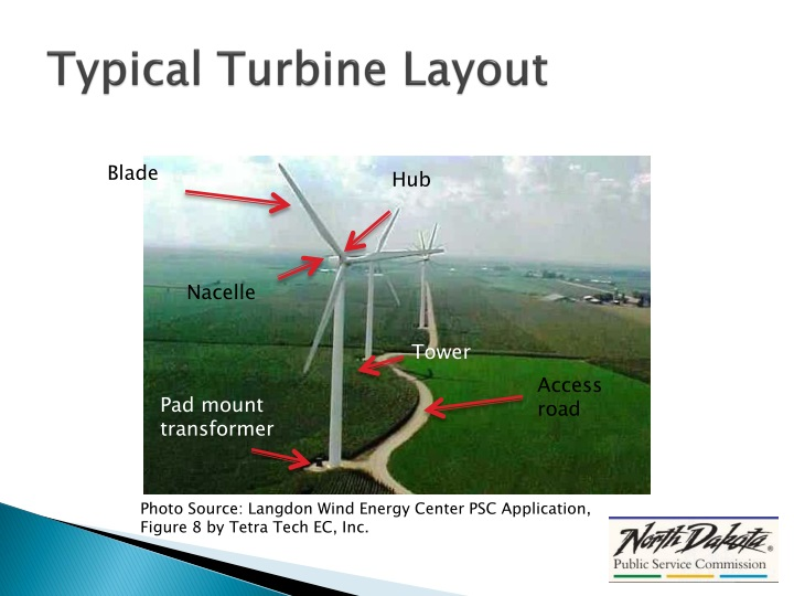Typical Turbine Layout