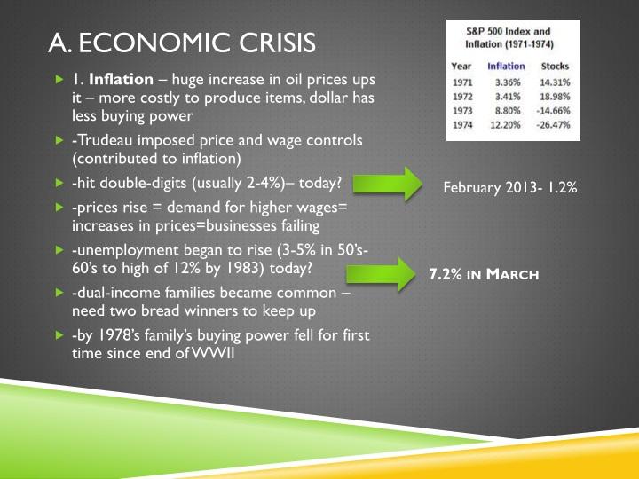 A. Economic crisis