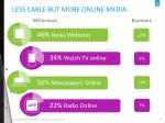 less cable but more online media