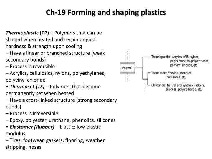 Ch 19 forming and shaping plastics