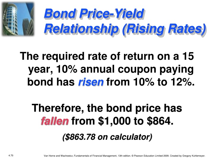 Therefore, the bond price has