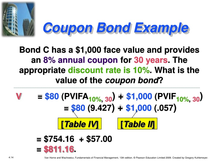 Coupon Bond Example