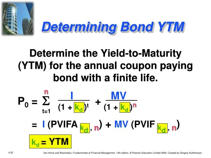 Determining Bond YTM
