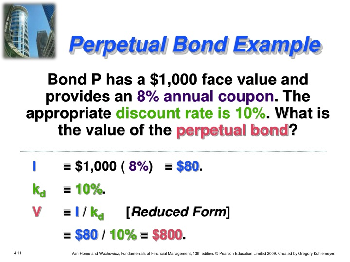 Perpetual Bond Example