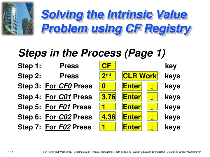 Solving the Intrinsic Value  Problem using CF Registry