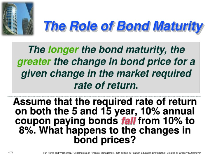 The Role of Bond Maturity