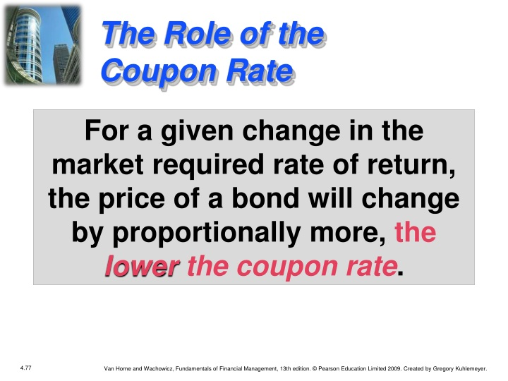 The Role of the Coupon Rate