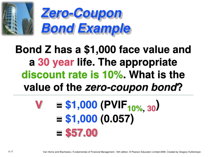 Zero-Coupon Bond Example