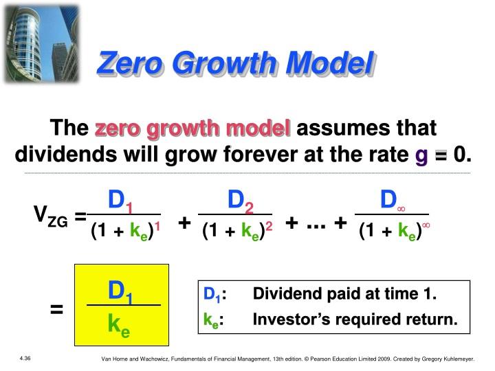 Zero Growth Model