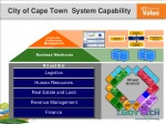 city of cape town system capability