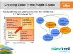 creating value in the public sector