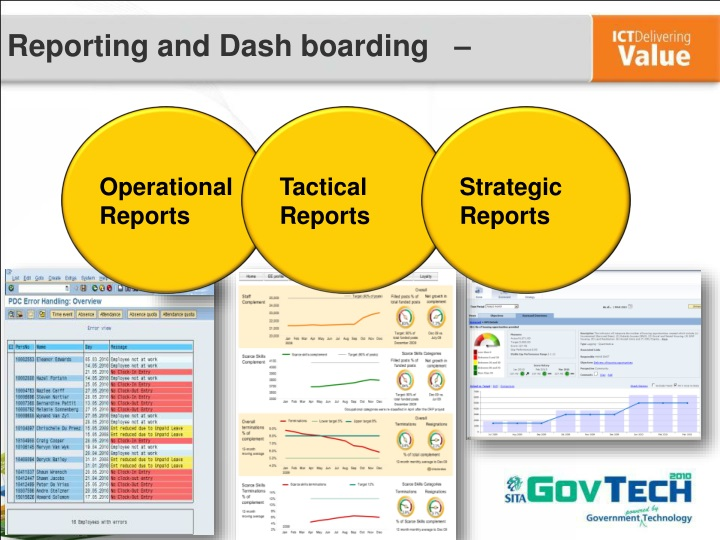 Reporting and Dash boarding   –