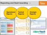 reporting and dash boarding