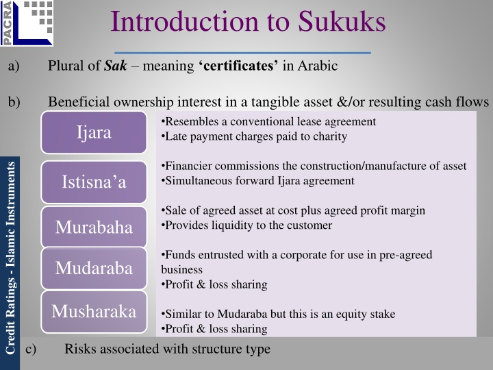 Introduction to Sukuks