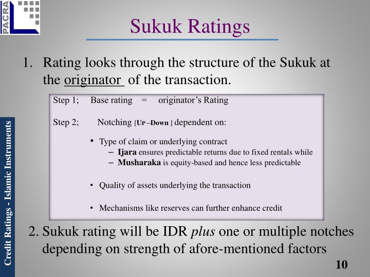 Sukuk Ratings